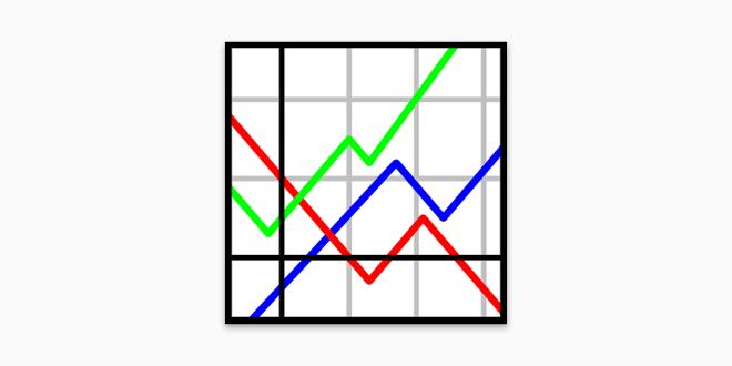Gnuplot - Funktionsplotter für grafische Darstellungen