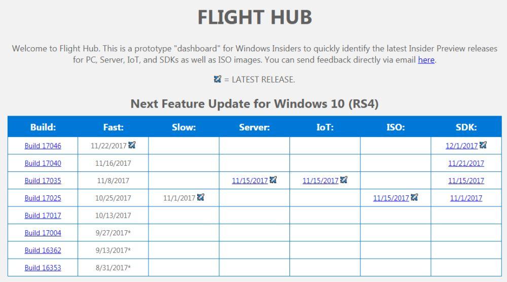 Aktuelle Windows 10 Insider Versionen in einer neuen Übersicht