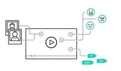 Microsofts Video Indexer erkennt Firmen und Marken ohne dass sie erwähnt werden