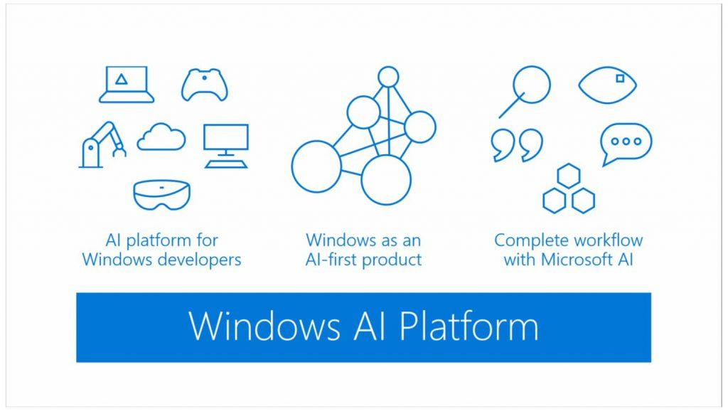 BUILD 2018: Microsoft schickt OpenSource-Framework ML.NET für Machine Learning in die Preview