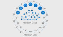 BUILD 2018: Microsoft stellt Azure IoT Edge Runtime unter Open Source