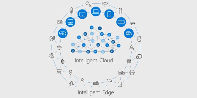 Intelligent Edge und die Zukunft des Computing: Ein Er-Klärungsversuch