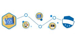 Weiterbildung: Microsoft Learn ersetzt die Virtual Academy
