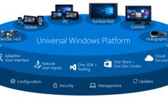 Universal Apps in 2021: Lohnt sich das eigentlich noch?