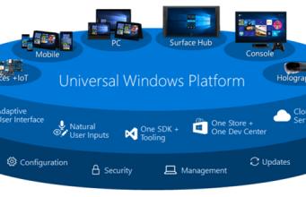 Universal Windows Plattform UWP
