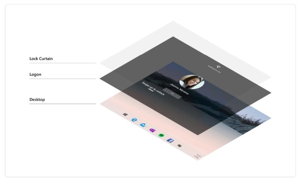 Windows 10X Logon