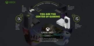 Xbox Game Pass und EA Play