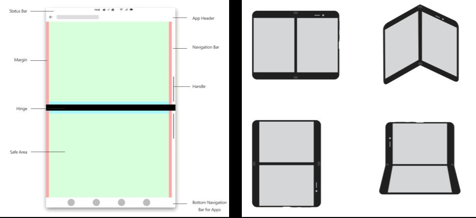 Surface Duo Design Kit