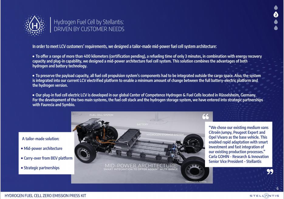 Mehrere Wasserstoff-Tanks passen gut unter den Laderaum eines Nutzfahrzeugs mit mindestens fünf Metern Außenlänge, das Akkupaket sitzt unter den Vordersitzen, während die Brennstoffzelle und der E-Motor samt Leistungselektronik unter der Motorhaube eines Nutzfahrzeugs Platz finden.