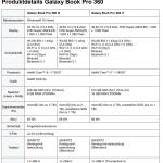Samsung Galaxy Book Pro 360 2021 Technische Daten
