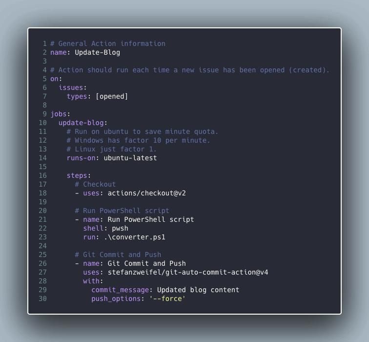 GitHub PowerShell To Blog Converter Action YAML Datei