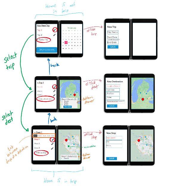 Travel Planner Screenshots