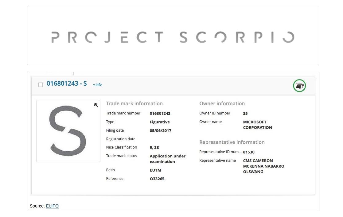 Project Scorpio: Mehr Arbeitsspeicher für Entwickler